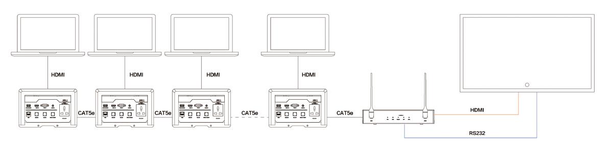 Lecture-多媒体协作系统